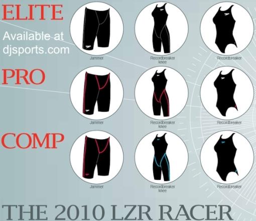 Speedo LZR Elite & Pro